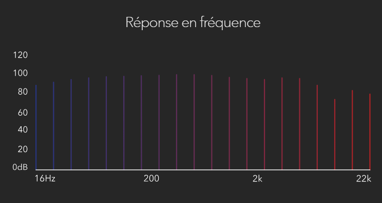 frecuencia rha-ma750